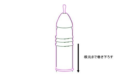 コンドームつけ方4